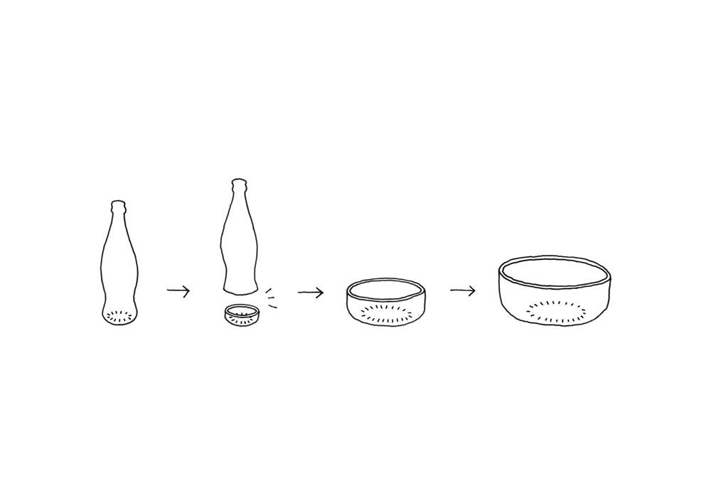 Bottleware-qidye-23